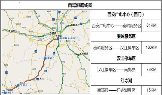 活动路线图