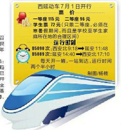 将于7月1日正式开行的西安北至延安动车组列车昨日试运行,本报记者进行了全程体验。