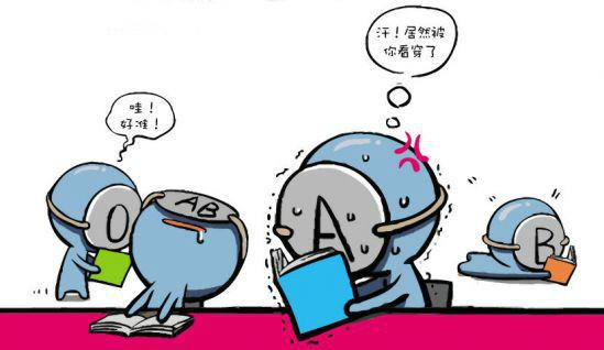 学习漫画的步骤