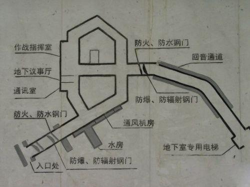七O四行宫地图