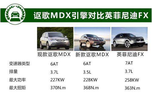 讴歌中大型SUV换小排量引擎 售价将下调高清图片
