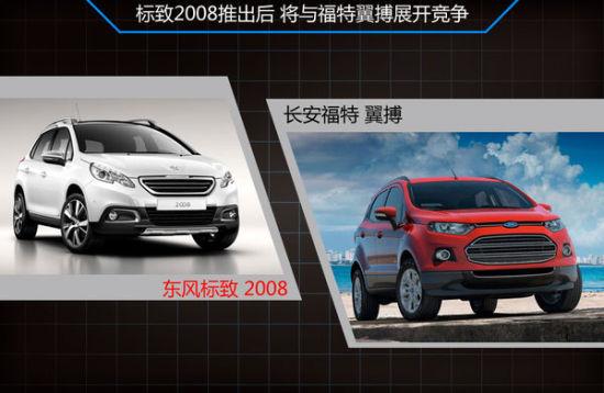 标致2008将搭1.2T发动机 PK福特翼搏 图高清图片