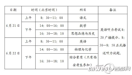 陕西中考明后天举行 西安普通高中录取率达64