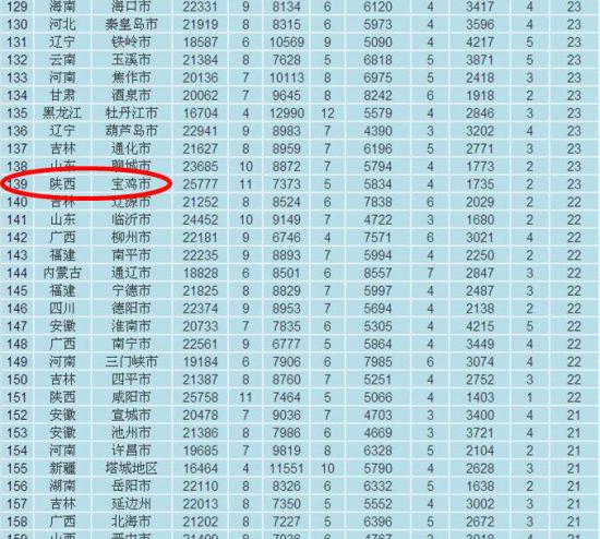 中国人均收入排名_世界人均收入排名2021