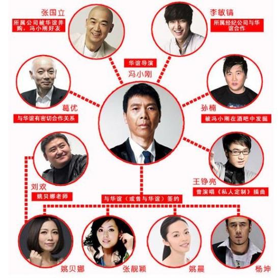 冯小刚春晚沾亲带故似私人订制盛宴(组图)